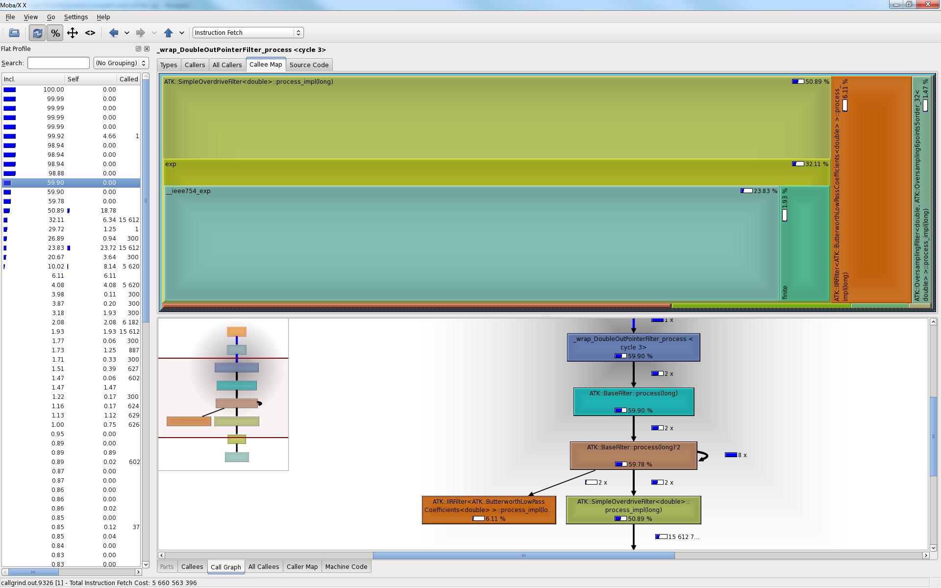 Valgrind profile after optimization