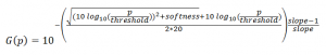 Power to amplitude formula for a compressor
