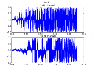 Stereo signal input